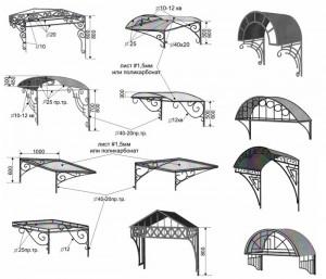 Виды навесных конструкций