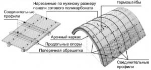 Укладка поликарбоната