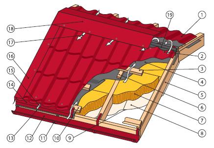Черепица схема укладка