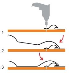Фото: Схема последовательности крепления полотен